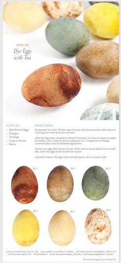 Stash Tea How to Dye Eggs With Tea
